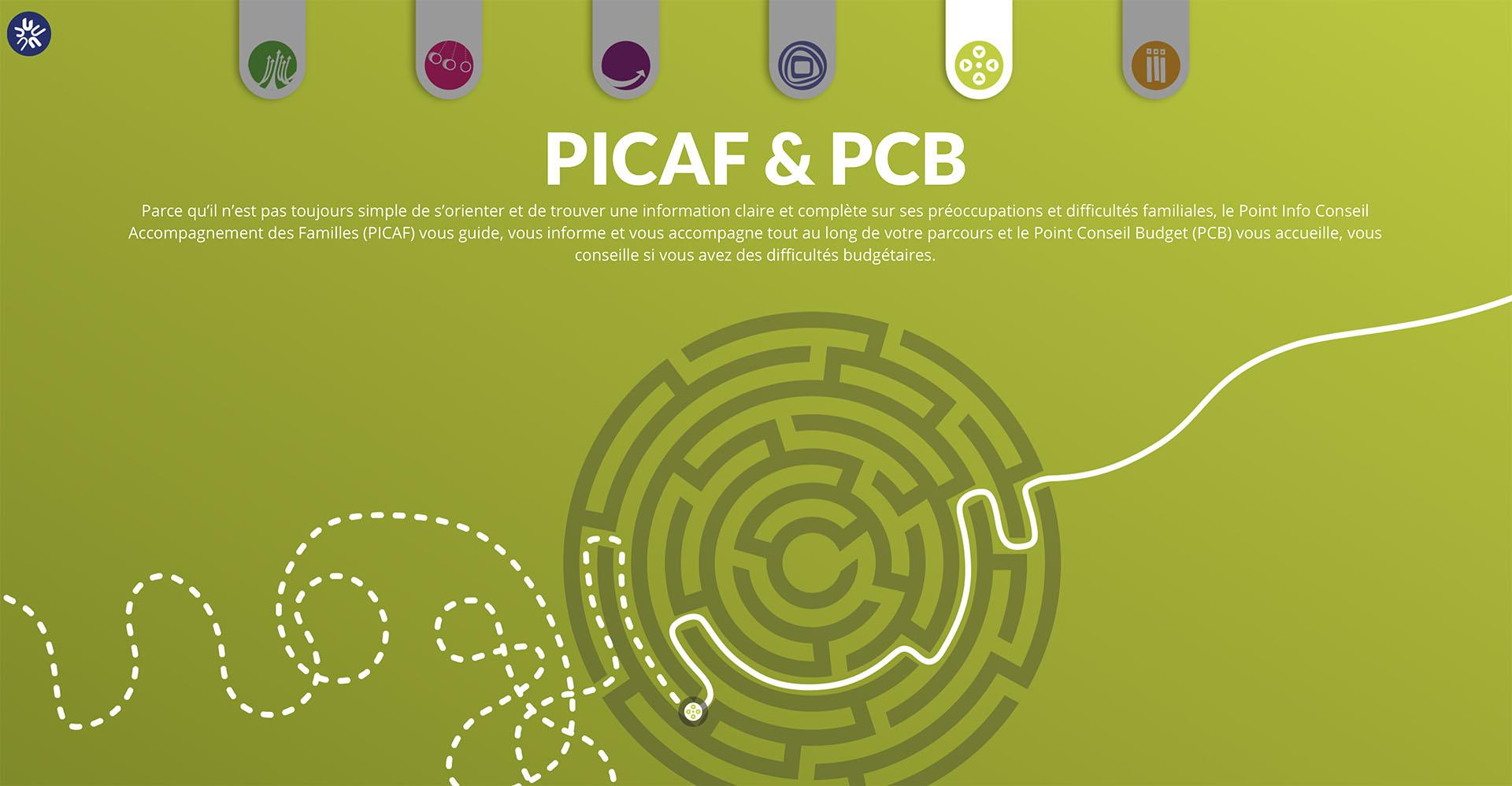 Page PICAF PCB UDAF 62